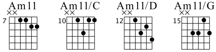 Voicings Am11