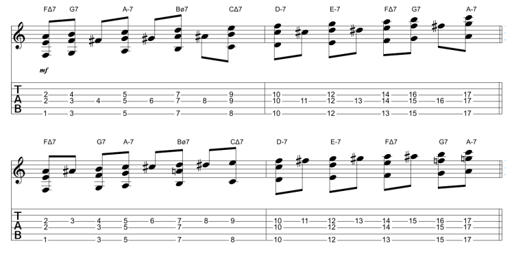 Shell Voicings 3