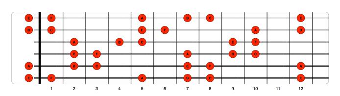 HIR - Group 1 - Fretboard 1.png