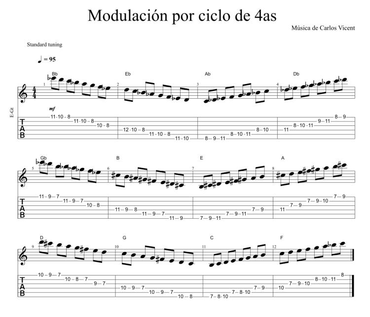 Modulación por ciclo de 4as
