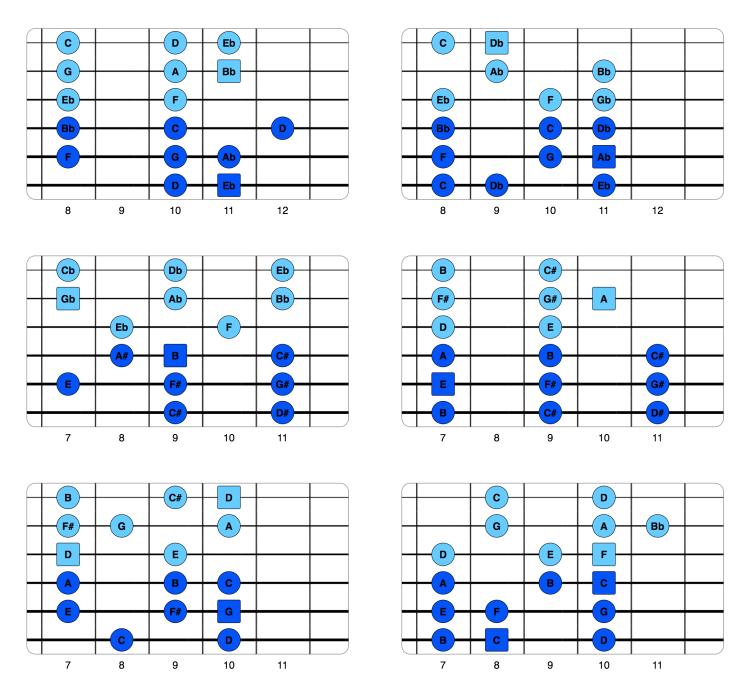 Modulación por ciclo de cuartas - Group 1.png