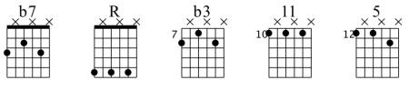 acordes-pentatonicos-4