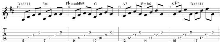 Dedo guía 1 en la cuerda 4