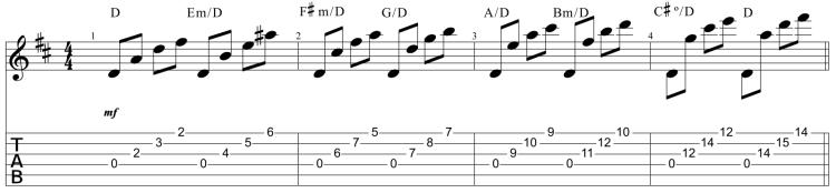 Dedo guía 3 en la cuerda 2