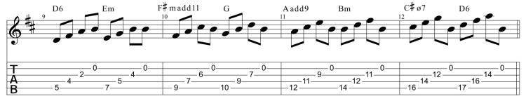 Dedo guía 4 en la cuerda 5
