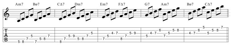 Arpegios patrón G