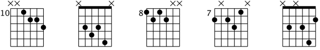 Voicings 7b5