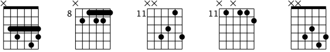Voicings 7b5#5