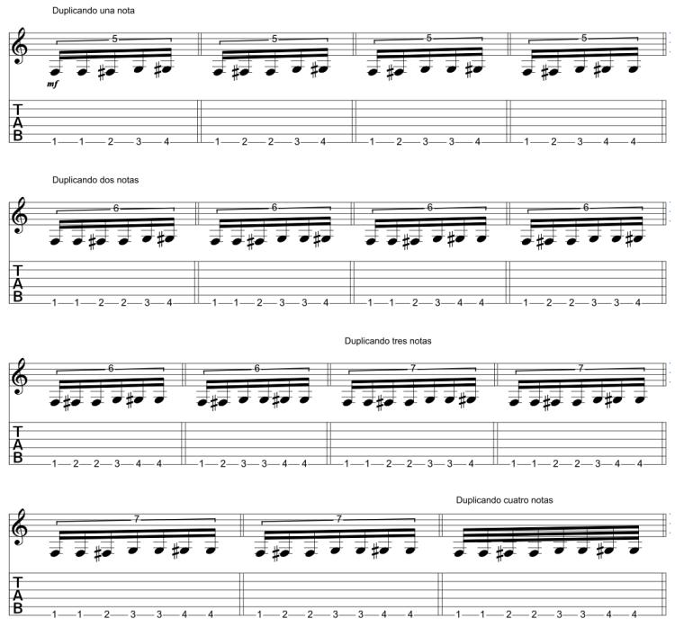 Duplicación de notas