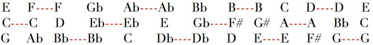 Conexión de triadas mayores y menores por notas comunes.png