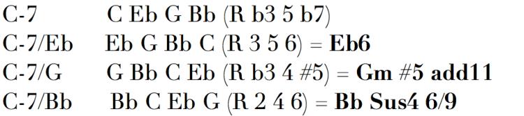 Sinónimos de C-7.png
