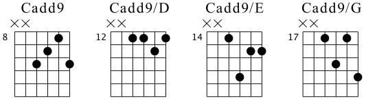 Inversiones Cadd9 (1).png
