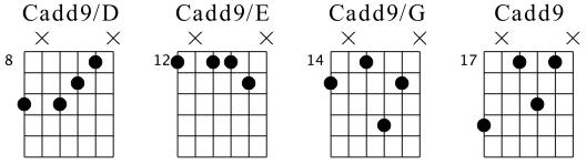 Inversiones Cadd9 (2).png