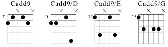 Inversiones Cadd9 (3).png