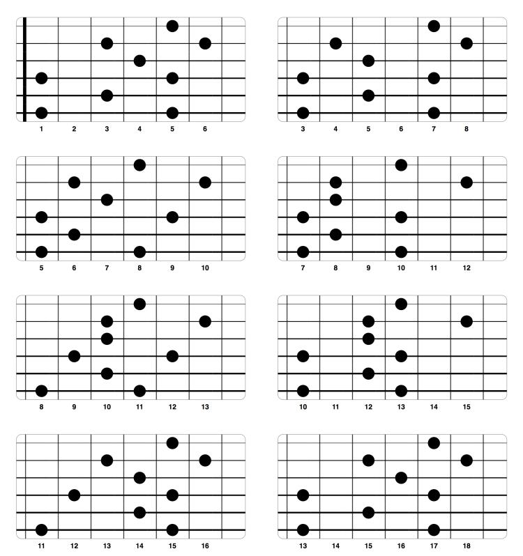 Arpegios Extendidos Escala menor melódica.png