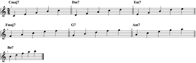Canta los 7 acordes diatónicos.png