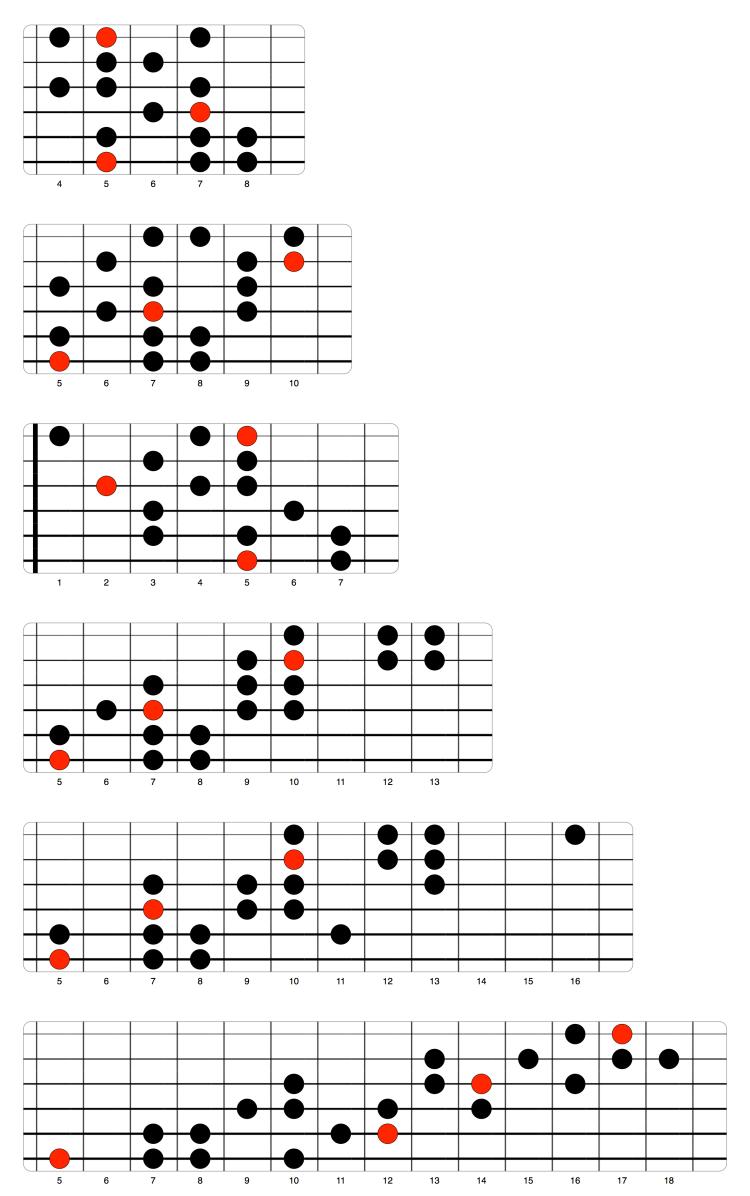Escala La menor armónica.png