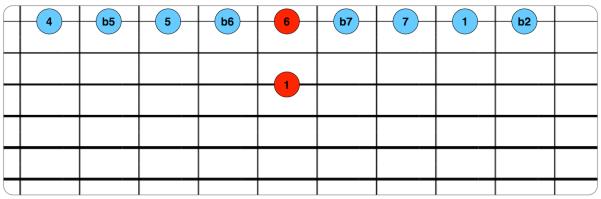Intervalos en cuerdas 3-1.png