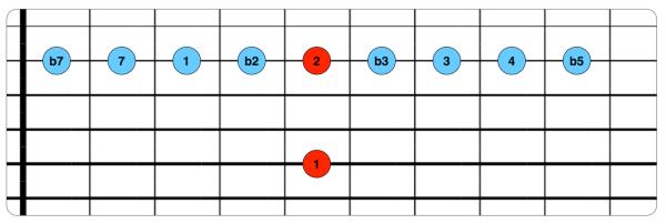 Intervalos en cuerdas 5-2.png