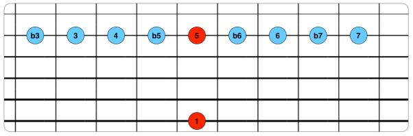 Intervalos en cuerdas 6-2.png