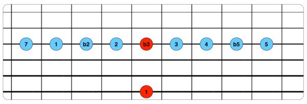 Intervalos en cuerdas 6-3.png