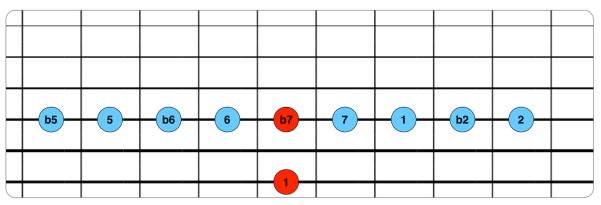 Intervalos en cuerdas 6-4.png