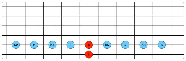 Intervalos en cuerdas 6-5.png