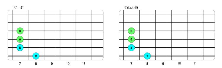 3ª + 4ª = C6 add9.png