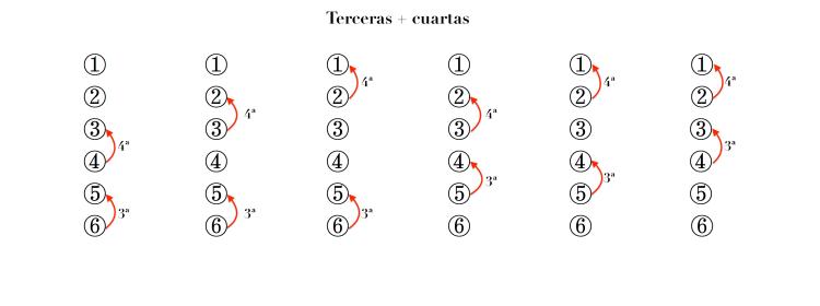 Terceras + cuartas