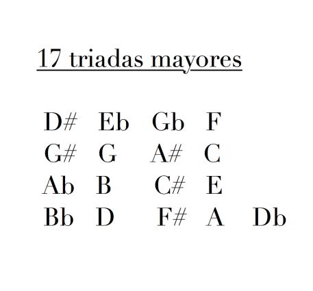 17 triadas mayores
