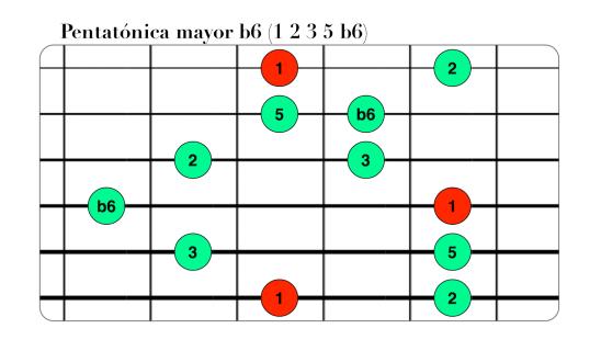 Pentatónica mayor b6 (1 2 3 5 b6)