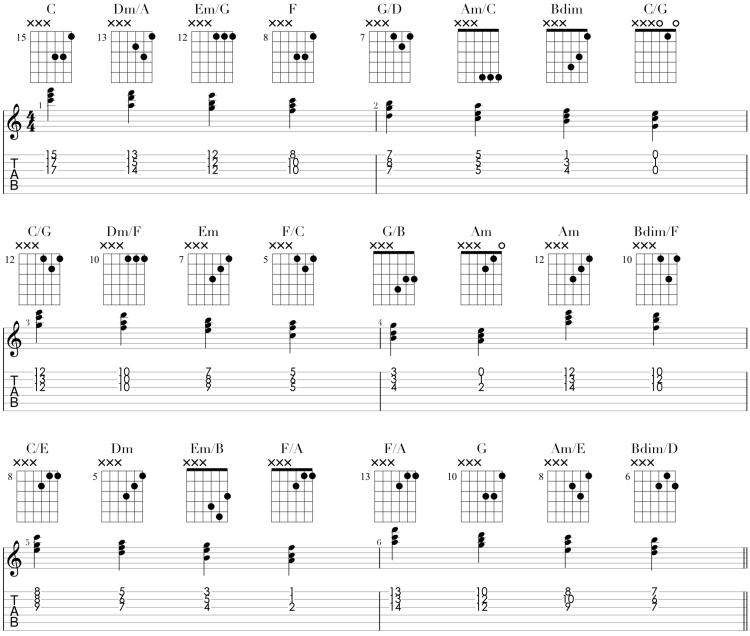 Ciclo 2 cuerdas 1-2-3.png
