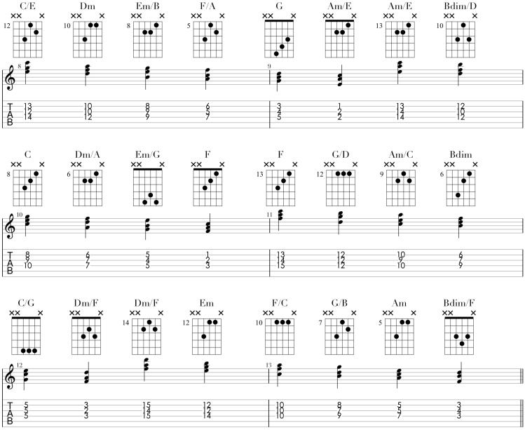Ciclo 2 cuerdas 2-3-4.png