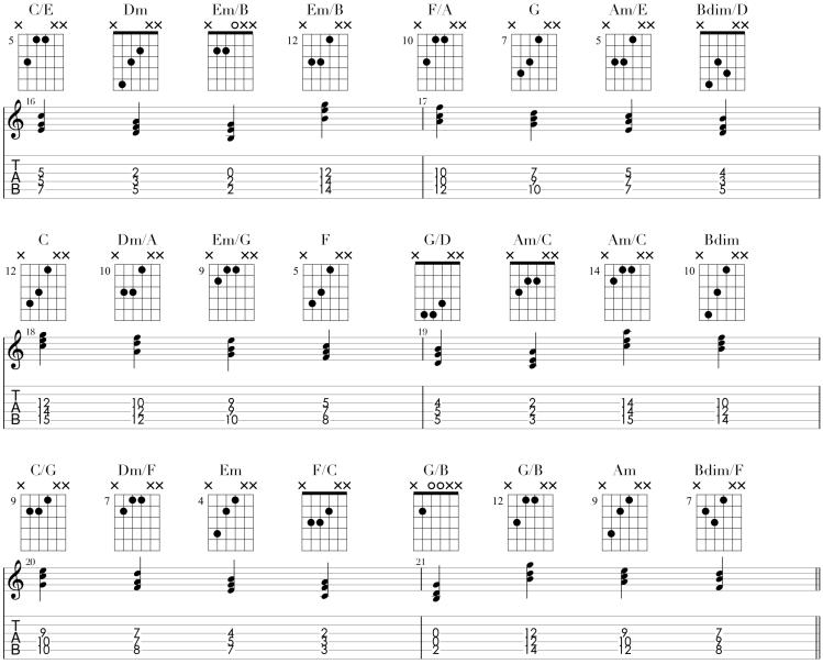 Ciclo 2 cuerdas 3-4-5.png