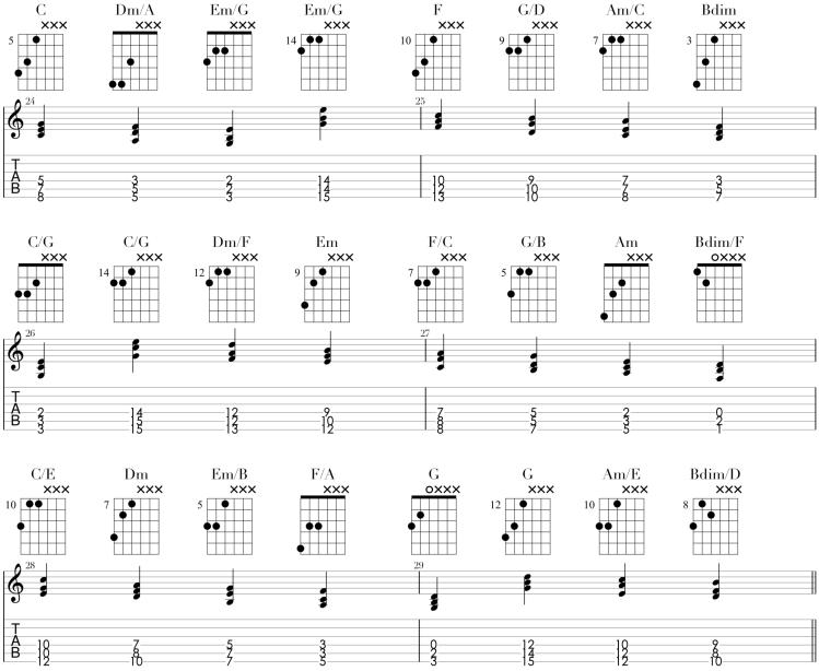 Ciclo 2 cuerdas 4-5-6.png