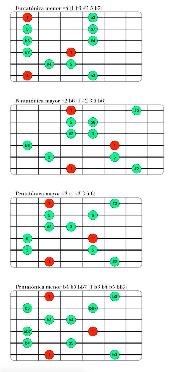 Pentatónicas alternativas menor armónica.png