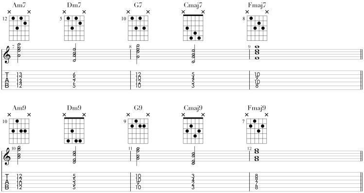 VI II V I IV cuerdas 2-3-4-5.png