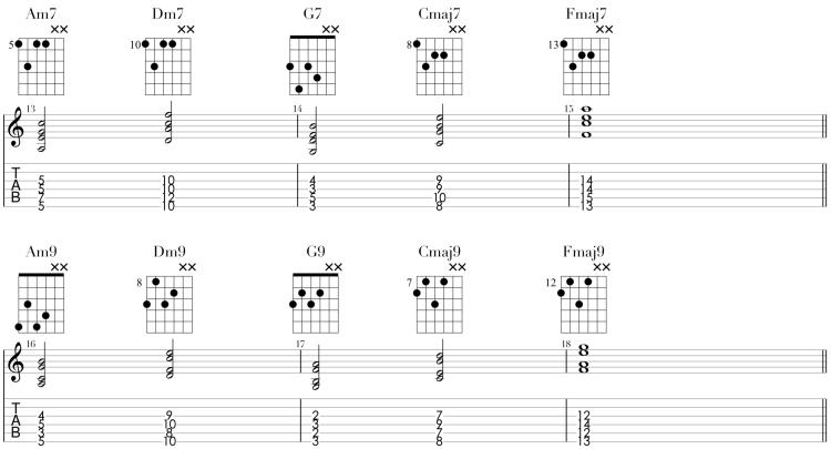 VI II V I IV cuerdas 3-4-5-6.png