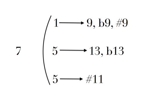 Extensiones 7.png