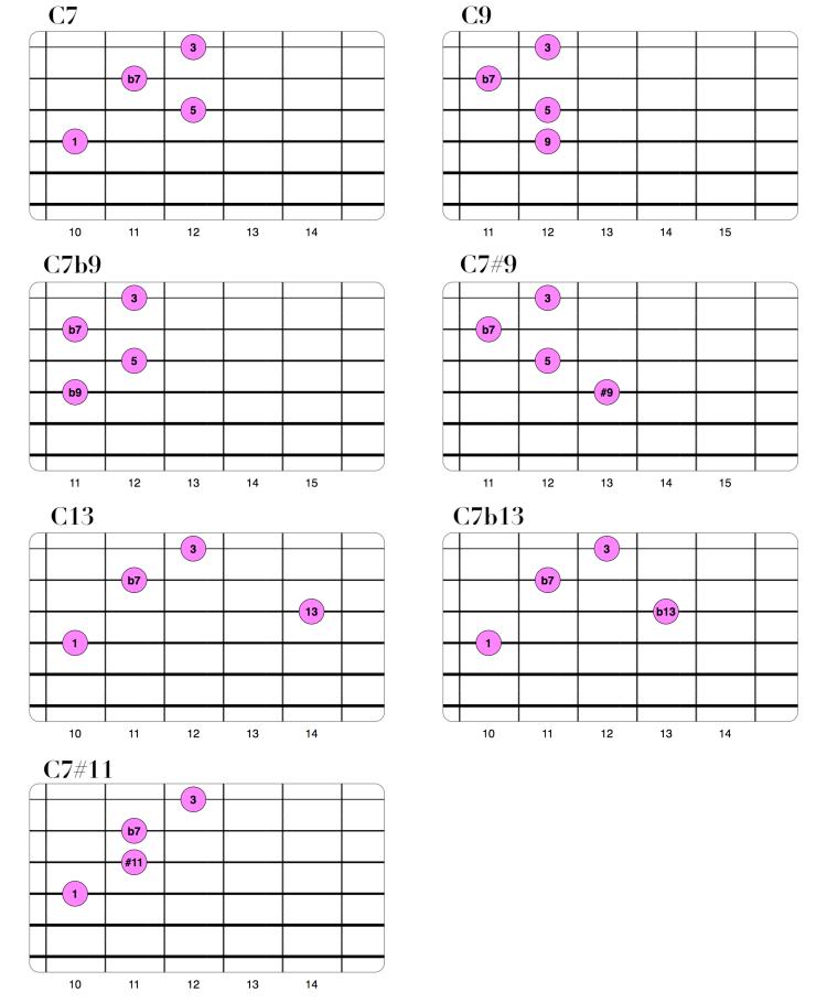 Extensiones en acordes 7 (Drop2 1-2-3-4).png