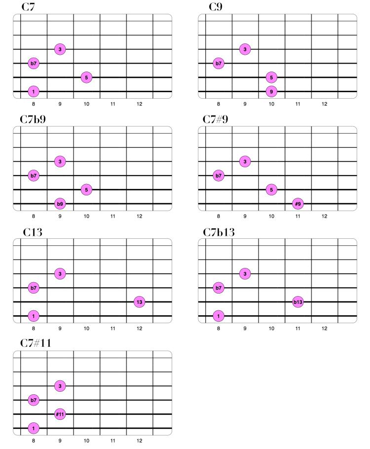 Extensiones en acordes 7 (Drop2 3-4-5-6).png