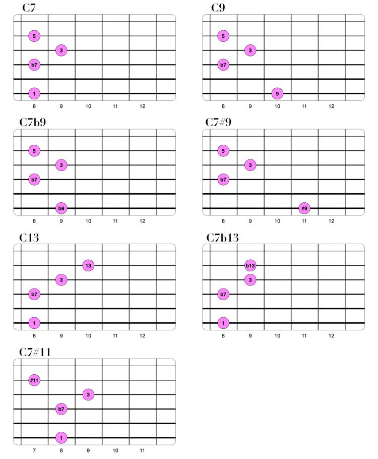 Extensiones en acordes 7 (Drop3 2-3-4-6).png