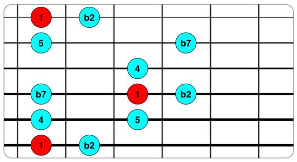 Escala Insen 1 b2 4 5 b7.png