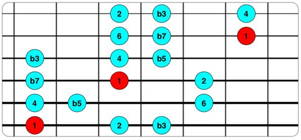 Dórico b5.png