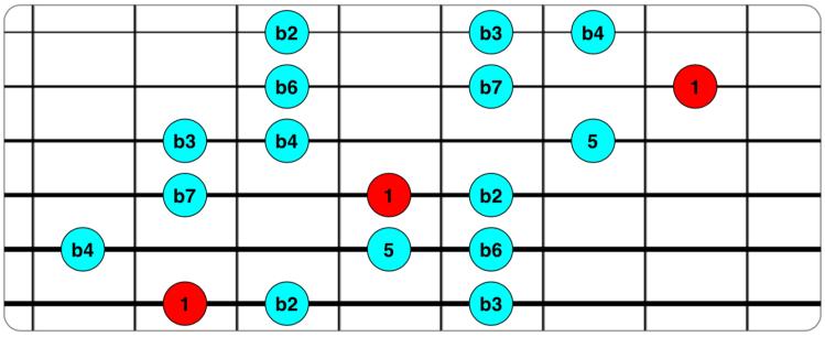 Frigio b4.png