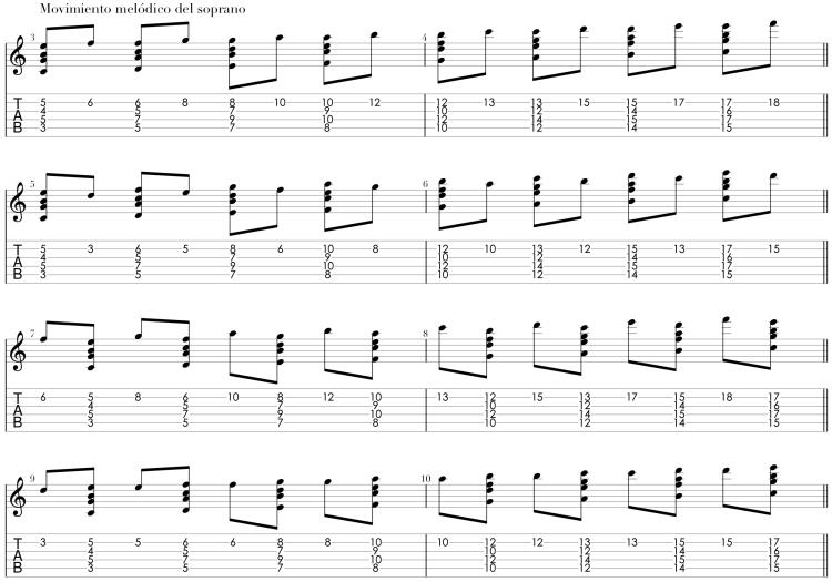 Movimiento melódico del soprano.png