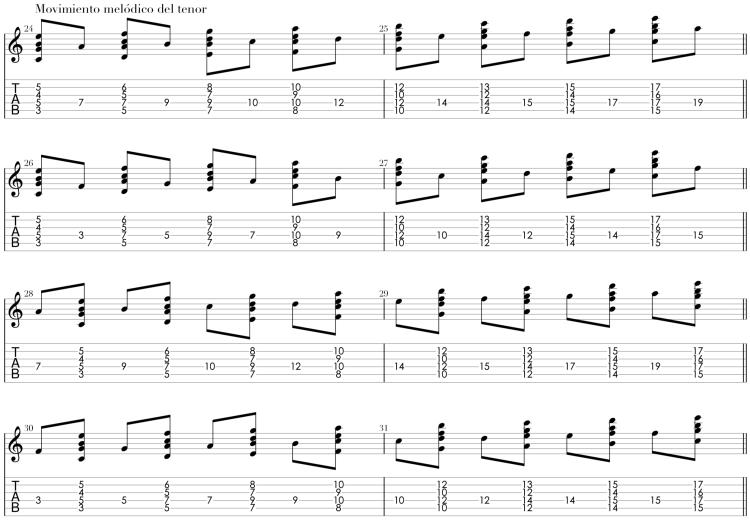 Movimiento melódico del tenor.png