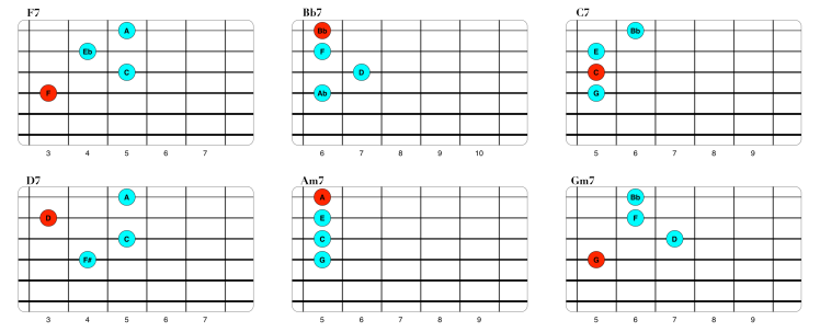 Voicings Straight No Chaser cuerdas 1234 (2).png