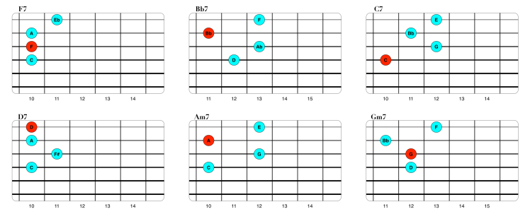 Voicings Straight No Chaser cuerdas 1234 (4).png