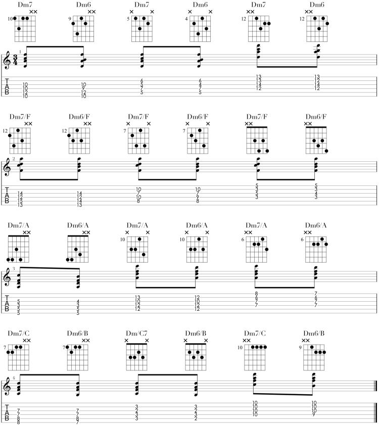 Conexión de voicings Dm7 con Bø7 (Dm6).png